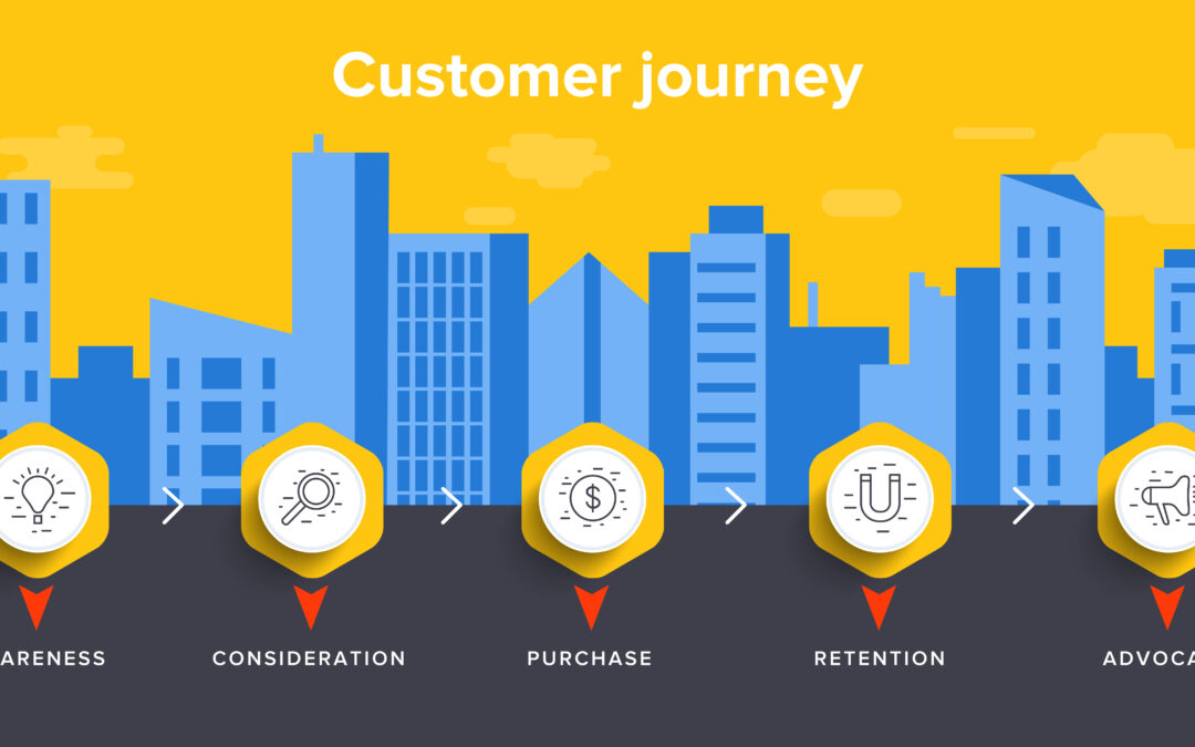 The Customer-Deciding Journey And Why It Should Be Your Sales Strategy