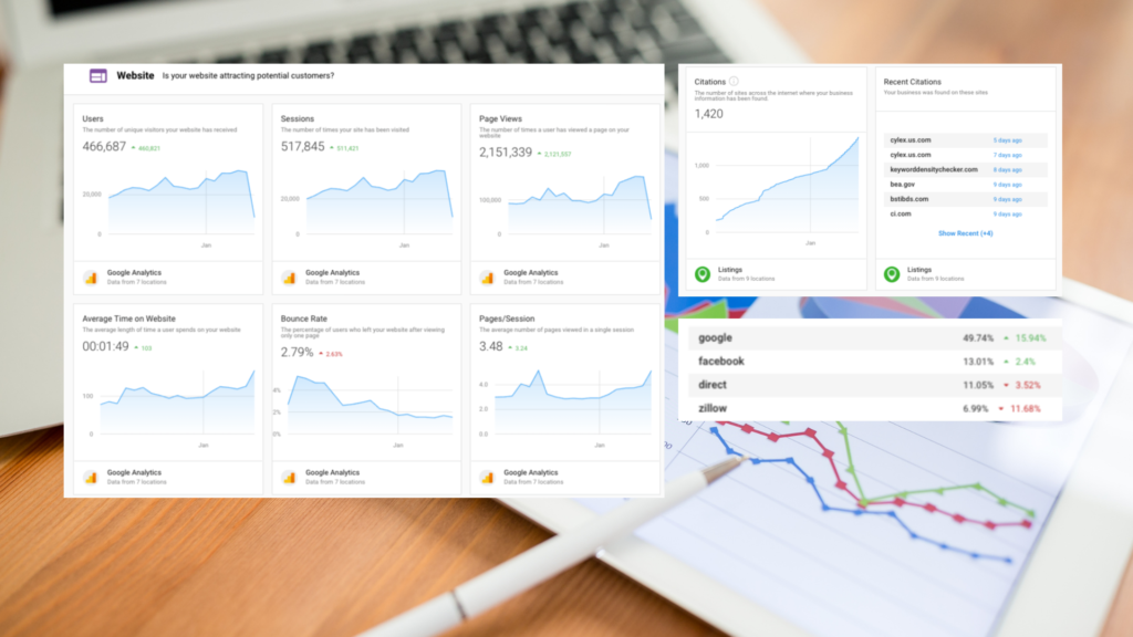 WordPress Website Analytics and Traffic Sources